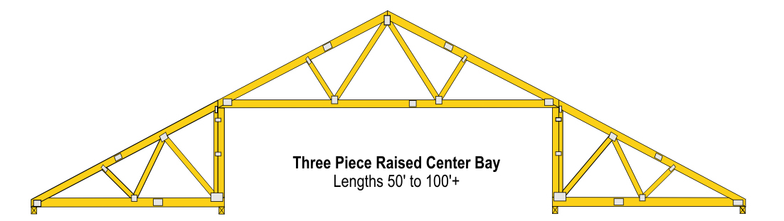 Pin roof truss types on pinterest for Prefab trusses prices